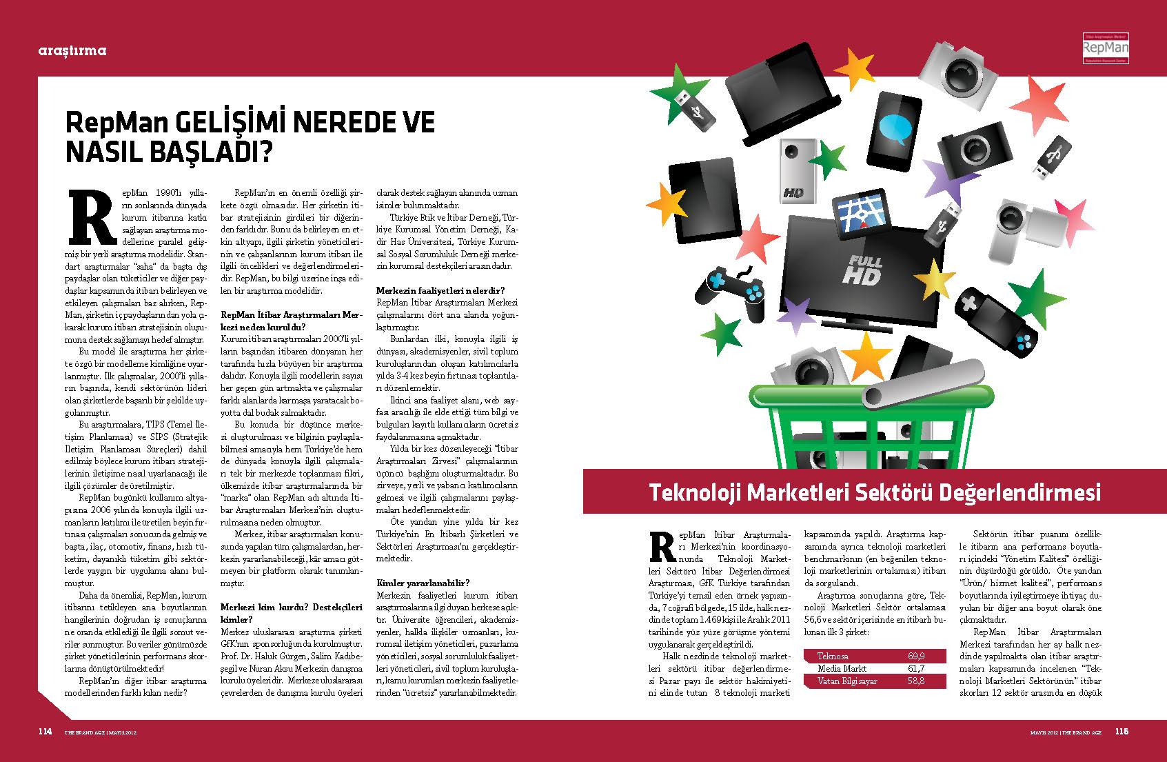 201205_REPMAN_MAYIS_2012_Page_1