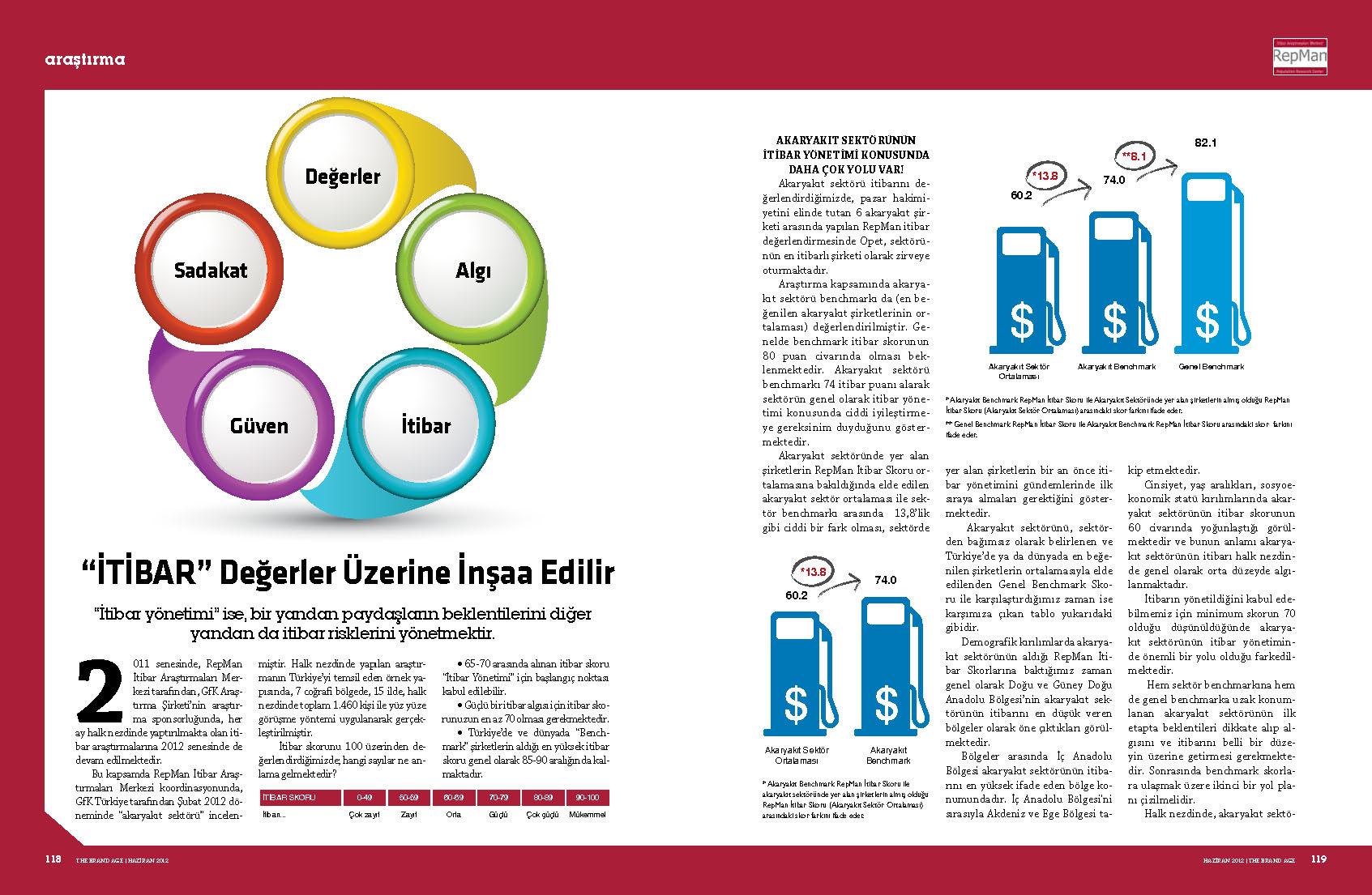 201206_REPMAN_HAZIRAN_2012_Page_1