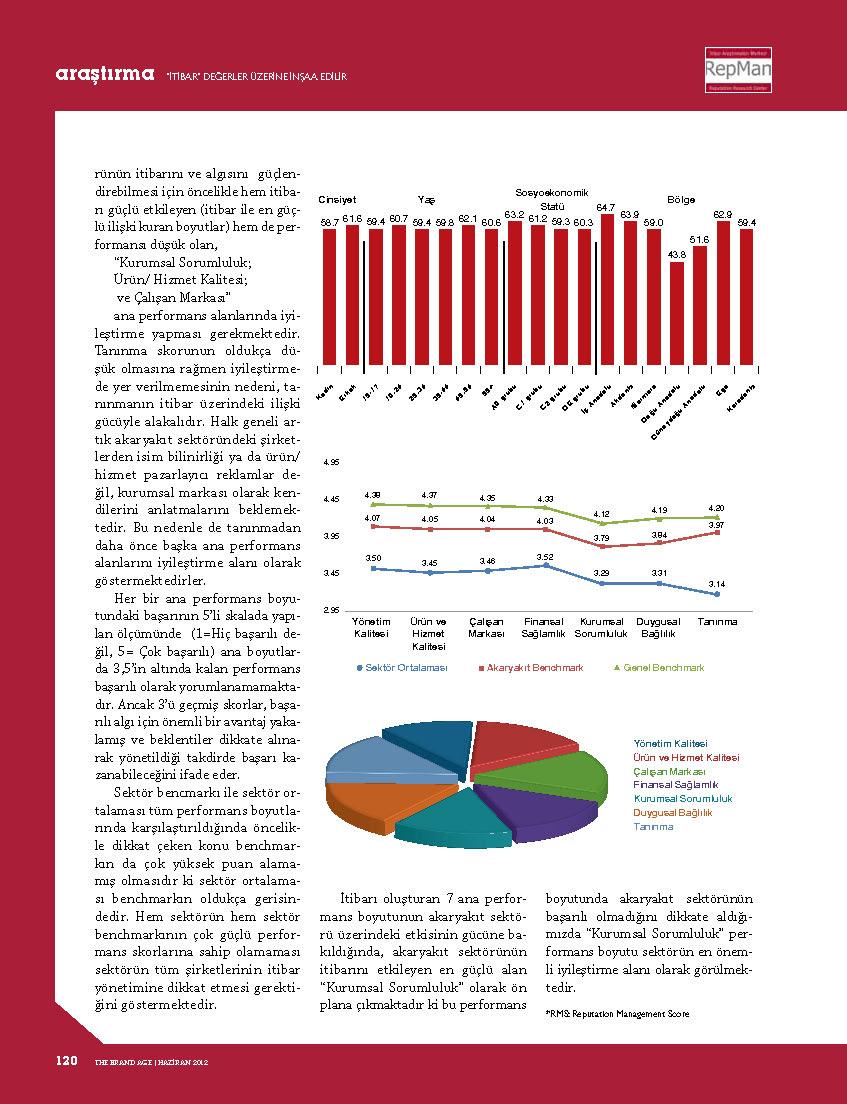 201206_REPMAN_HAZIRAN_2012_Page_2
