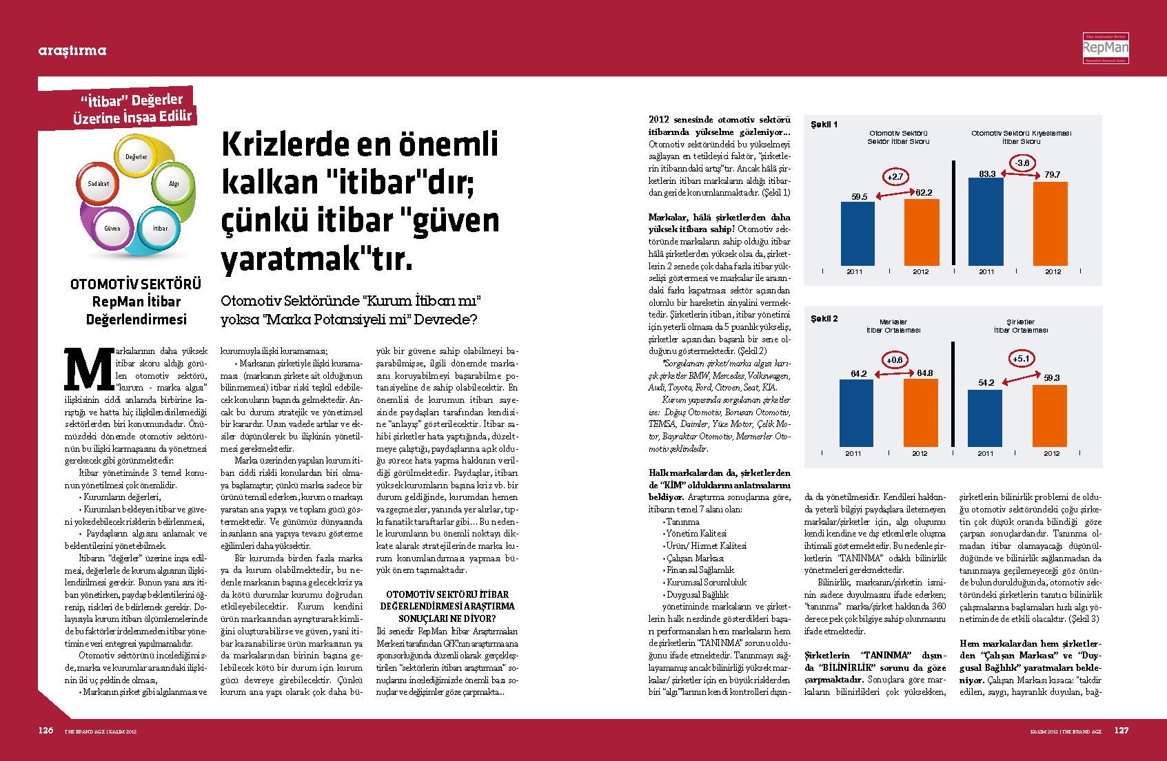 201211_REPMAN_KASIM_2012_Page_1