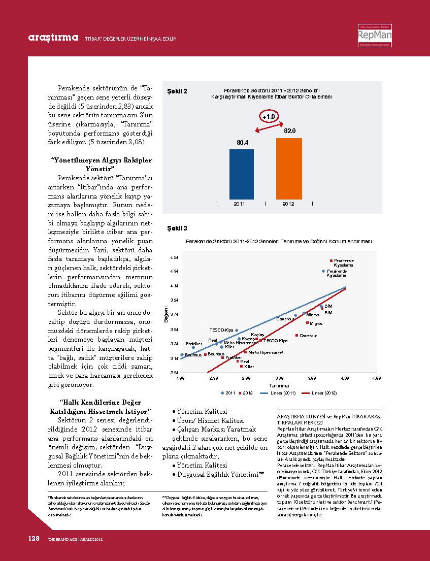 201212REPMAN_ARALIK_2012_Page_2